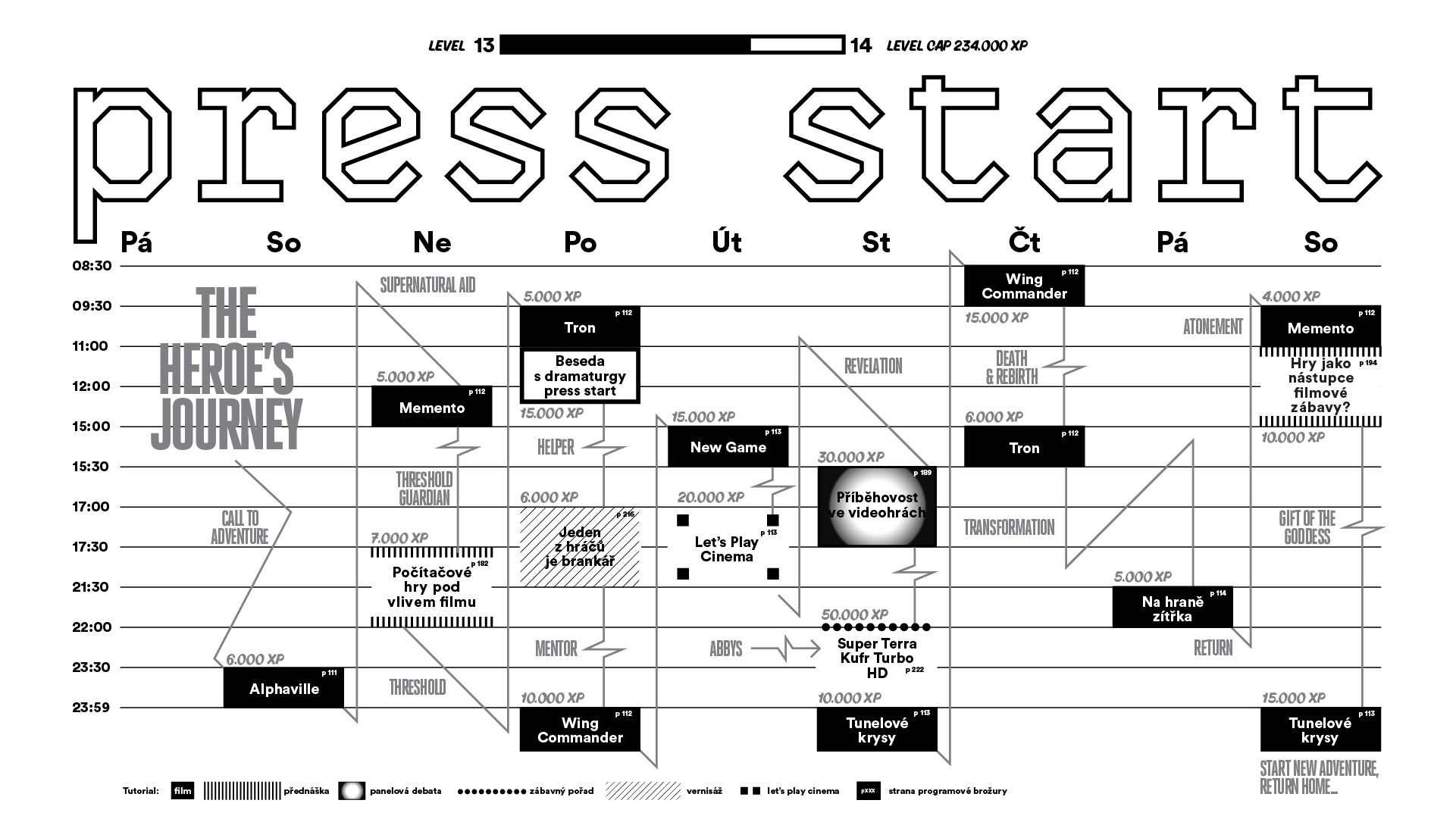 press start program